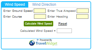 Wind Speed Direction