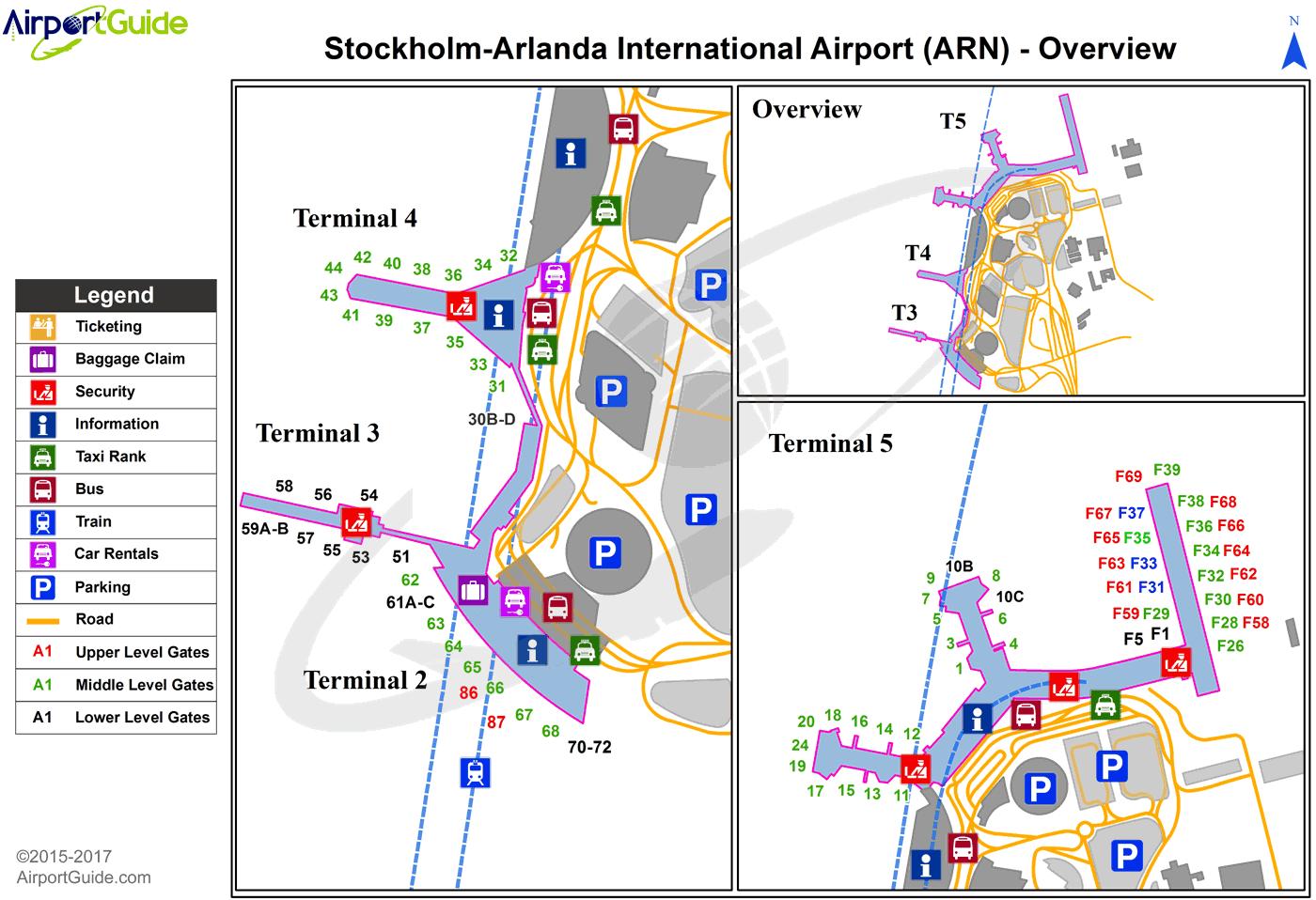 Arlanda Airport Car Rental