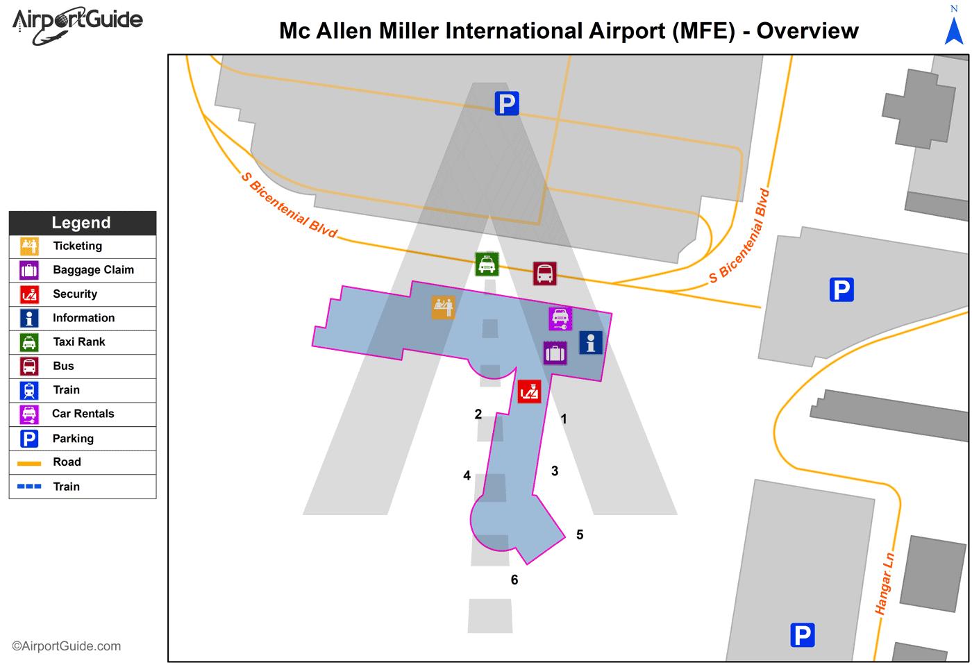 Mcallen Miller Airport Car Rentals